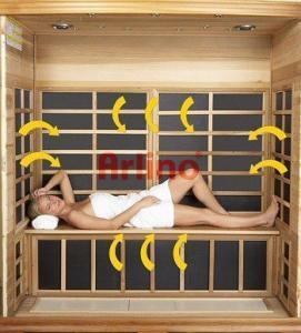 arlino-infrared-sauna-2