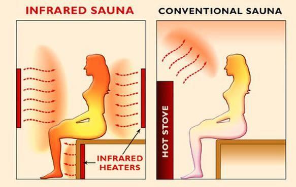 infrared-sauna-arlino