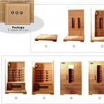 Paket Sauna